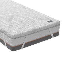 SCHLARAFFIA GELTEX-Topper Roll-n-Sleep mit elastischen Spanngummis