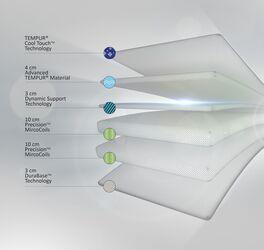 TEMPUR Taschenfederkern-Matratze Hybrid Luxe aus hochwertigem Material