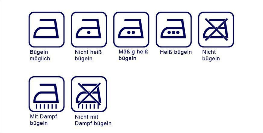 Übersicht Textilpflegesymbole Bügeln