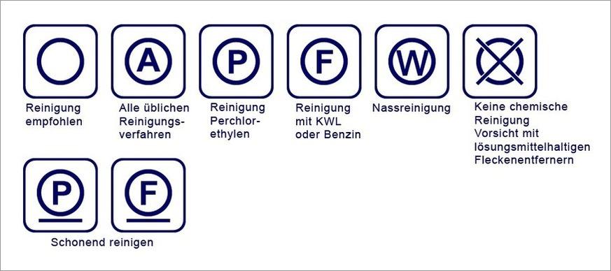 Übersicht Textilpflegesymbole Chemische Reinigung