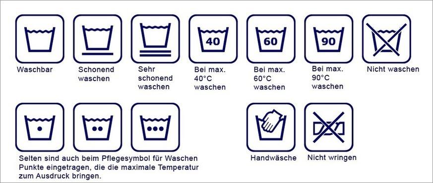 Übersicht Textilpflegesymbole Waschen