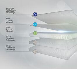 Viscoschaum-Matratze Original Elite aus hochwertigem Material