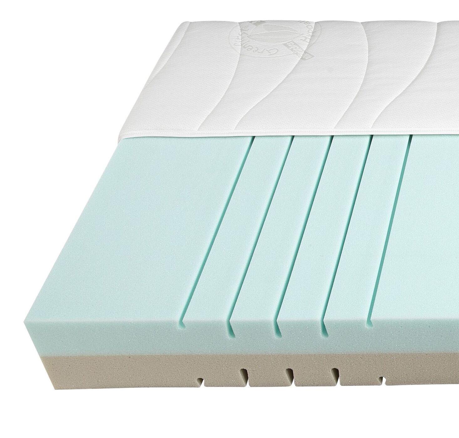 Wendematratze Binella H2/H3 mit ergonomischen Einschnitten