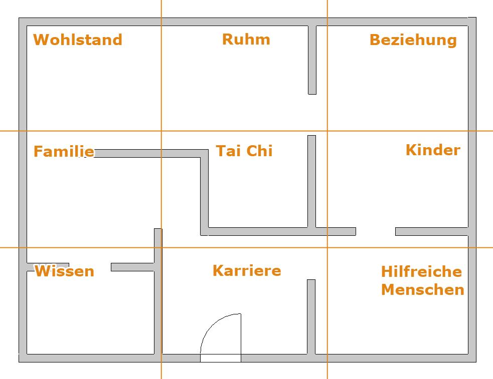 Wenn Sie Sich Ein Bagua Raster Für Das Feng Shui In Ihrer Wohnung Oder In  Ihrem Schlafzimmer Anlegen Wollen, Können Sie Sich An Unserer Grafik In  Diesem ...
