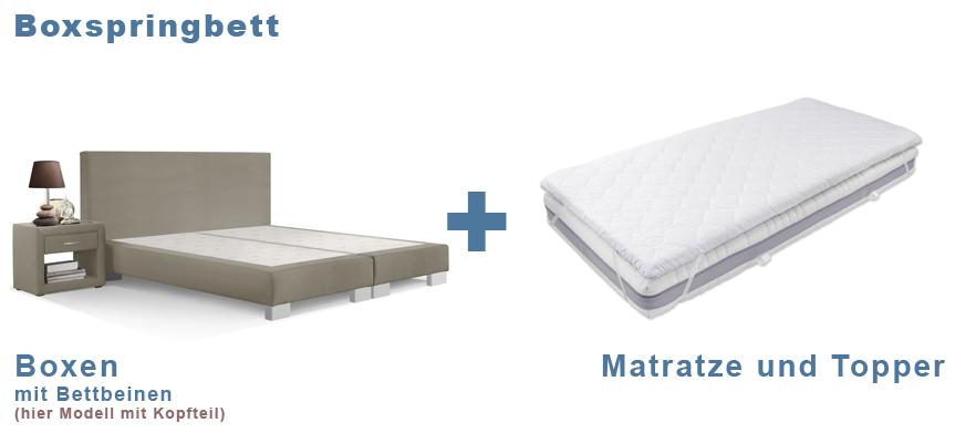 Bei Den Meisten Boxspringbetten Bildet Die Box Die Basis Des Bettes. Sie  Wird Durch Matratze