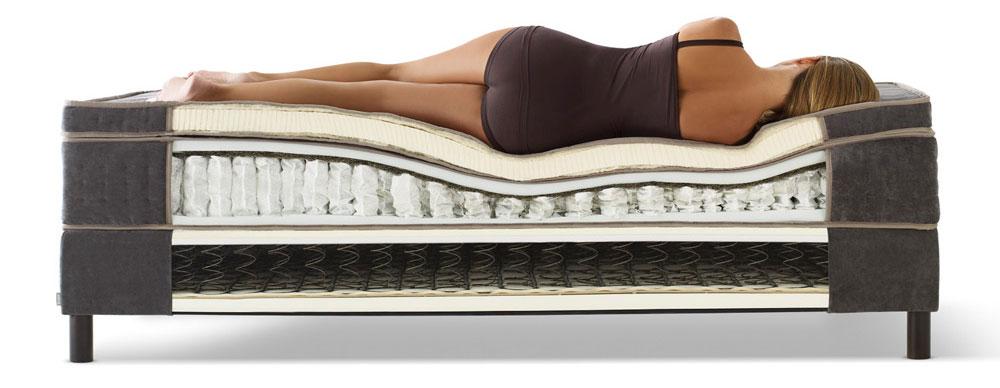 wie baue ich ein boxspringbett selber selbstbau anleitung. Black Bedroom Furniture Sets. Home Design Ideas