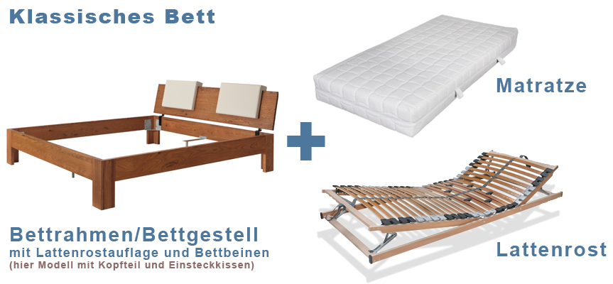 stabile betten erkennen und so das bett selbst stabilisieren. Black Bedroom Furniture Sets. Home Design Ideas