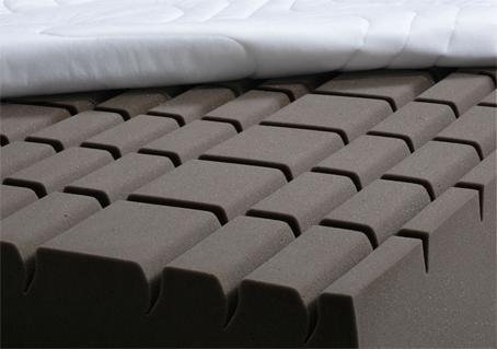 raumgewicht rg von matratzen berechnung und erkl rung. Black Bedroom Furniture Sets. Home Design Ideas